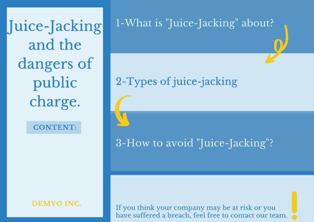 Juice-Jacking