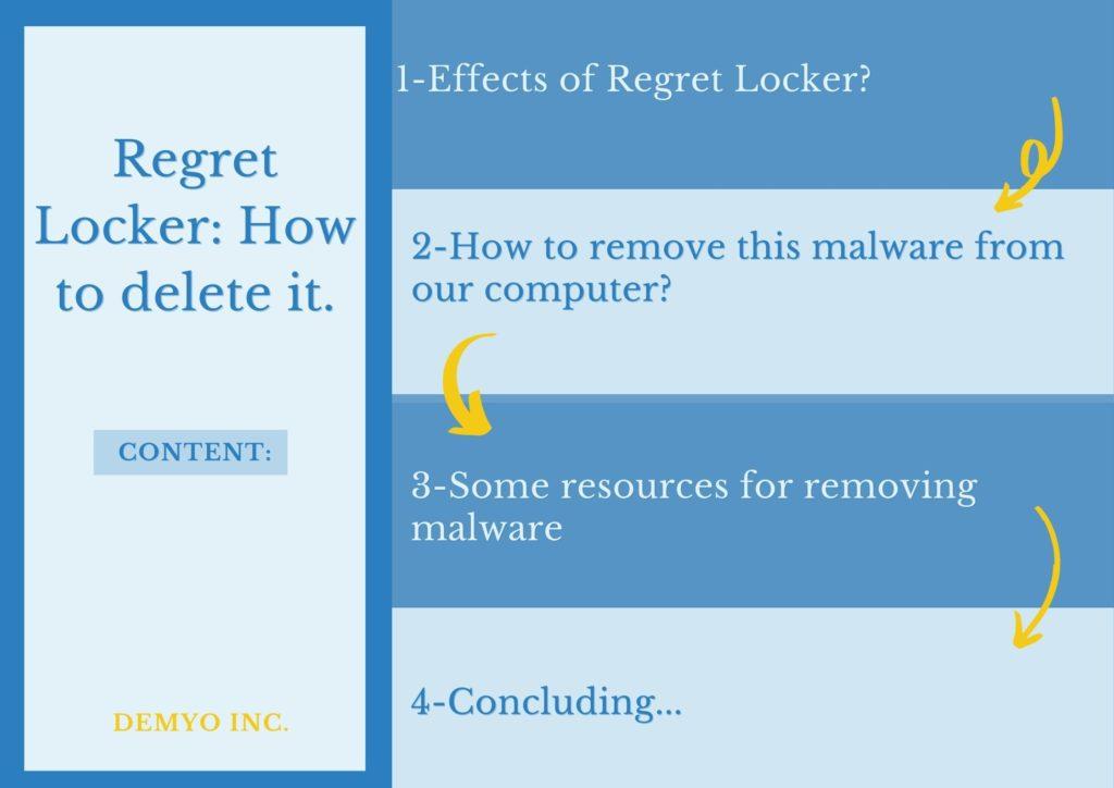 Regret Locker