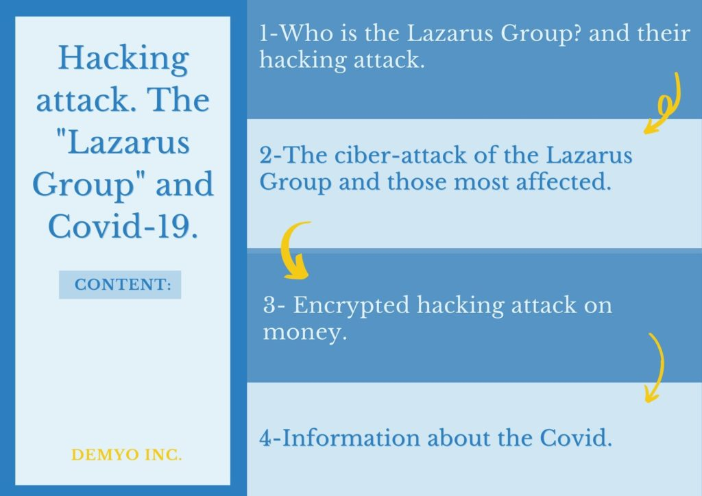 Hacking attack