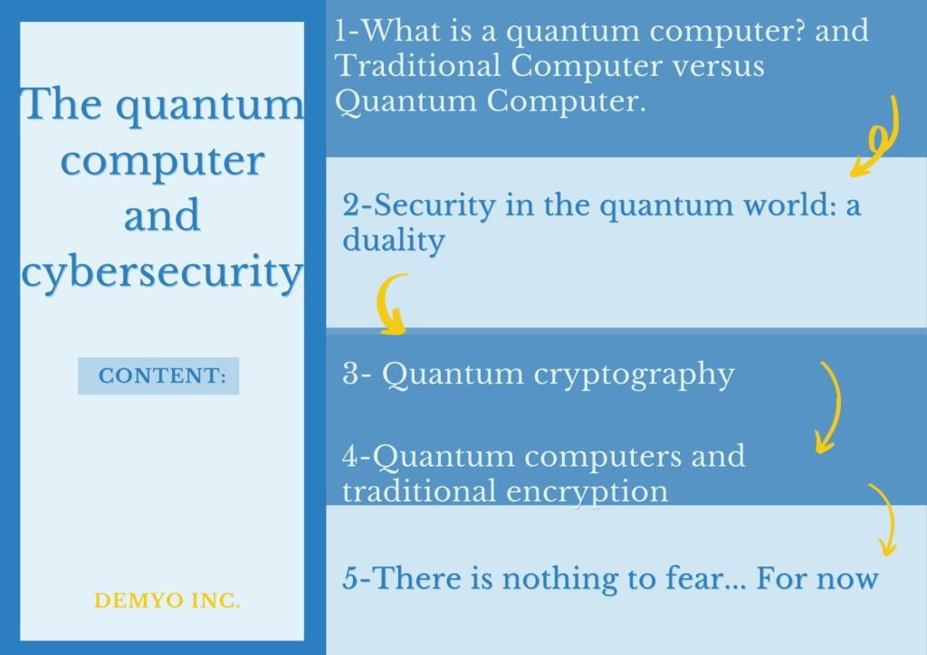 The quantum computer