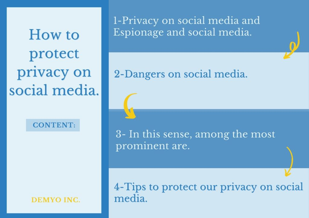 privacy on social media.