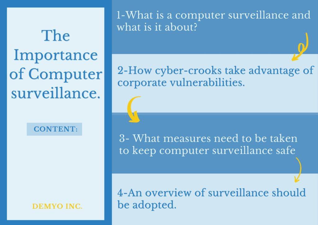 Computer surveillance