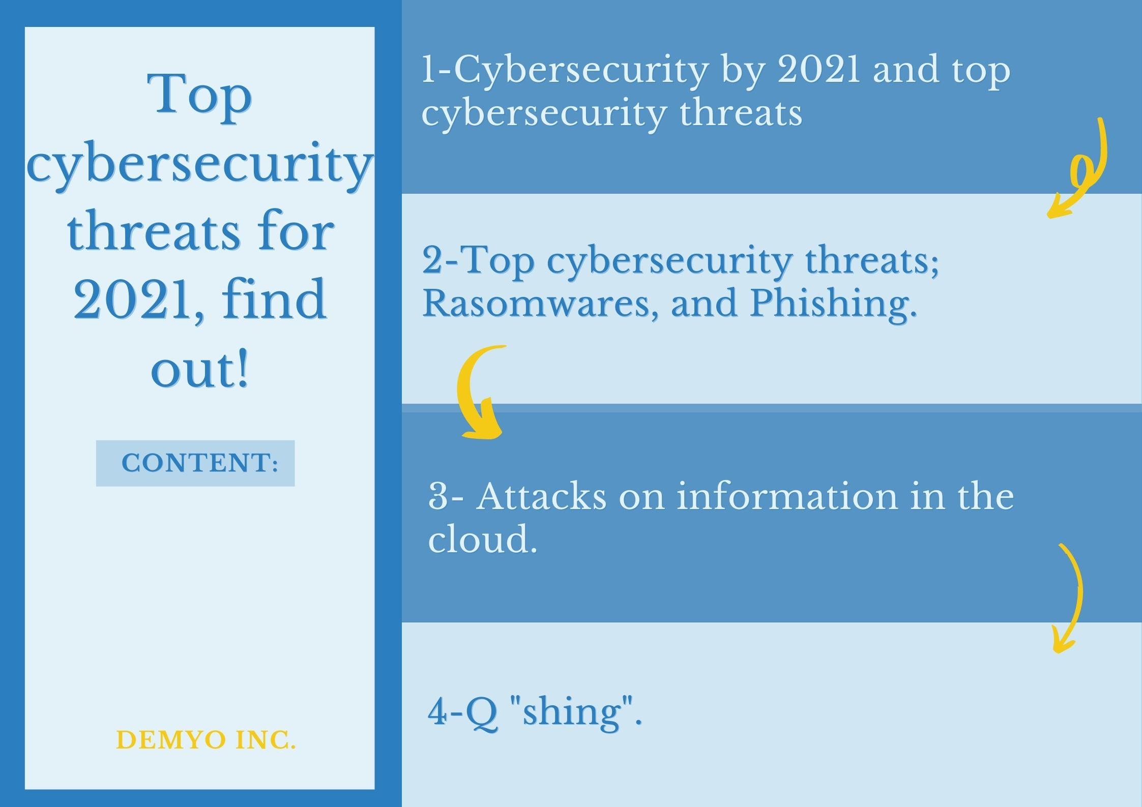 Top cybersecurity threats